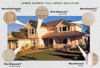 James Hardie Materials